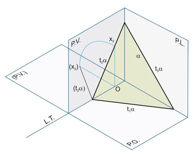 Proiezioni ortogonali di un piano generico for Disegno di piano domestico