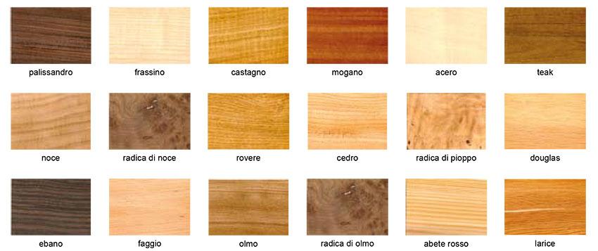 Classificazione delle essenze for Nomi di mobili